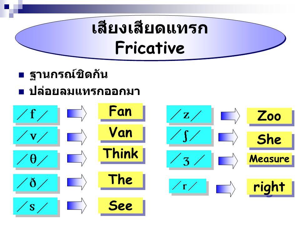 เสียงเสียดแทรก Fricative