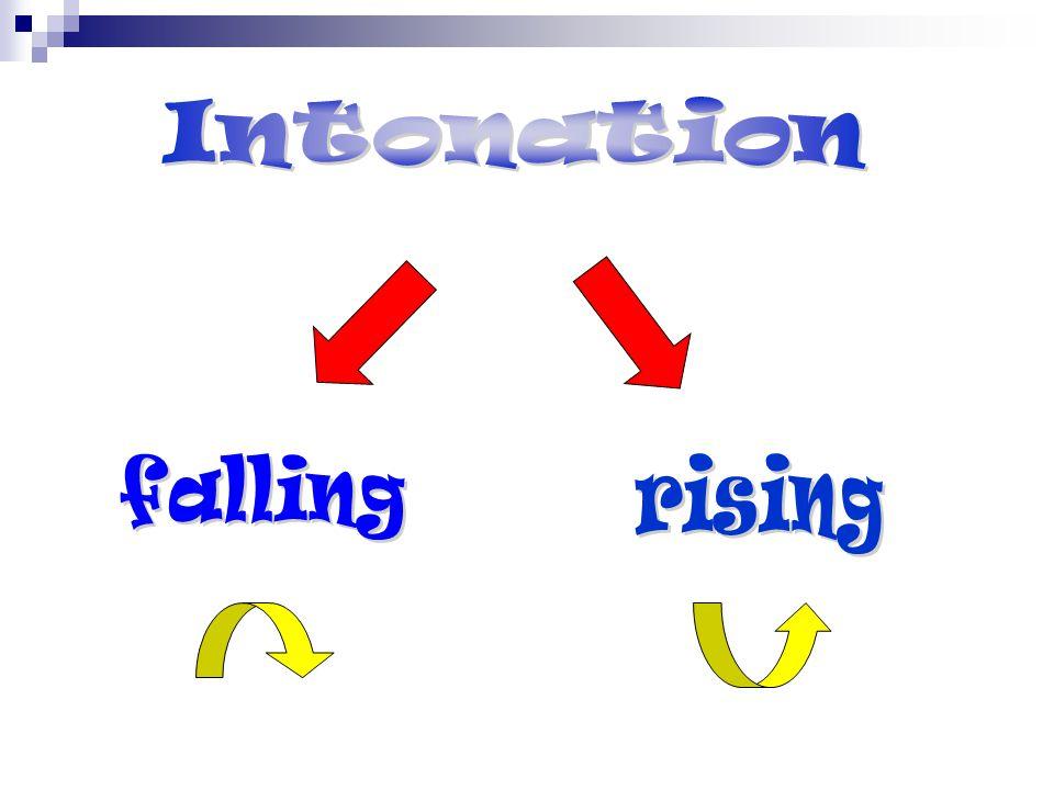Intonation falling rising