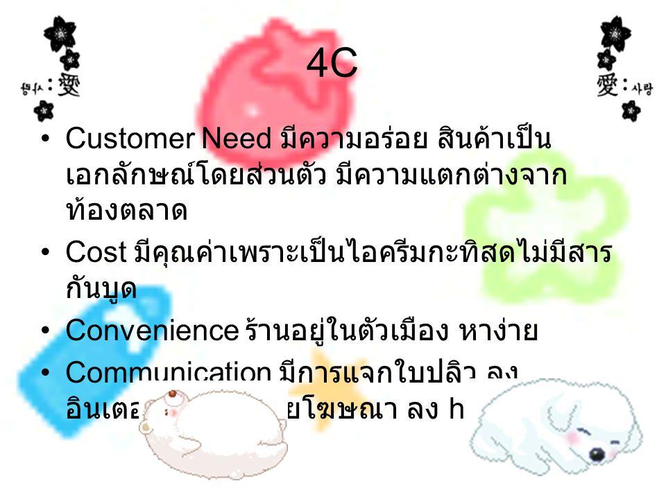 4C Customer Need มีความอร่อย สินค้าเป็นเอกลักษณ์โดยส่วนตัว มีความแตกต่างจากท้องตลาด. Cost มีคุณค่าเพราะเป็นไอครีมกะทิสดไม่มีสารกันบูด.