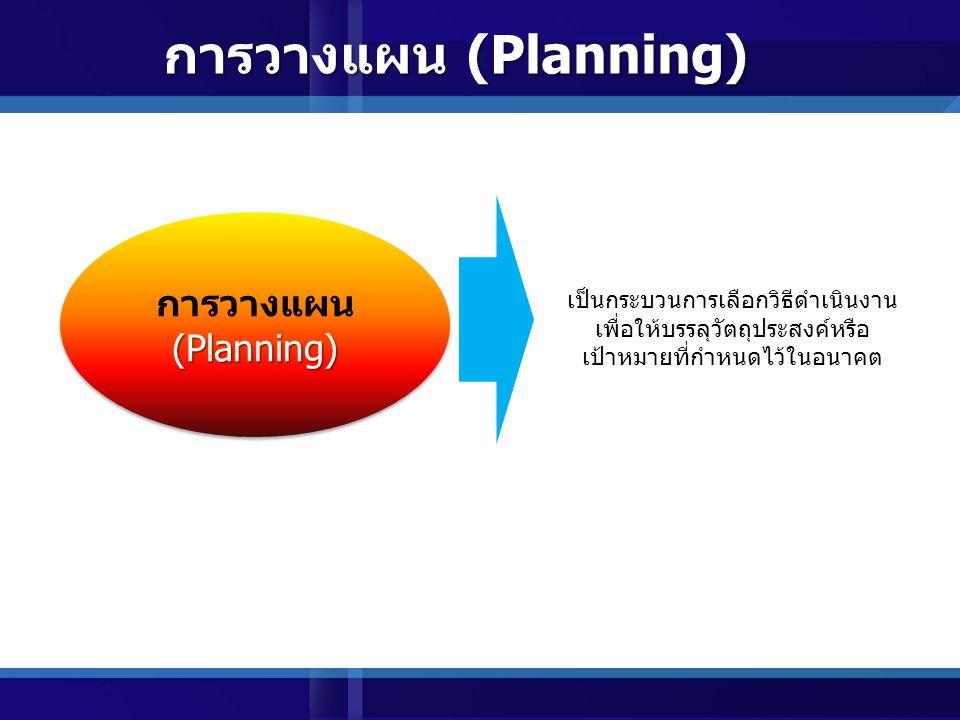 การวางแผน (Planning) การวางแผน (Planning)
