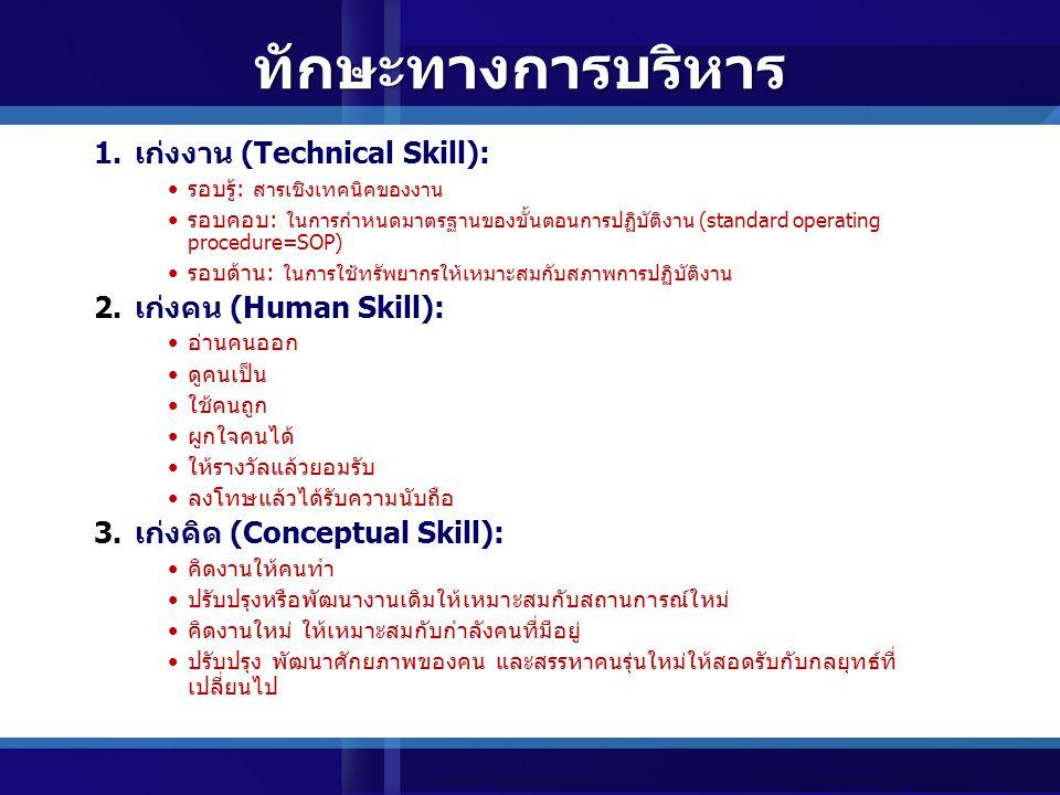 ทักษะทางการบริหาร เก่งงาน (Technical Skill): เก่งคน (Human Skill):