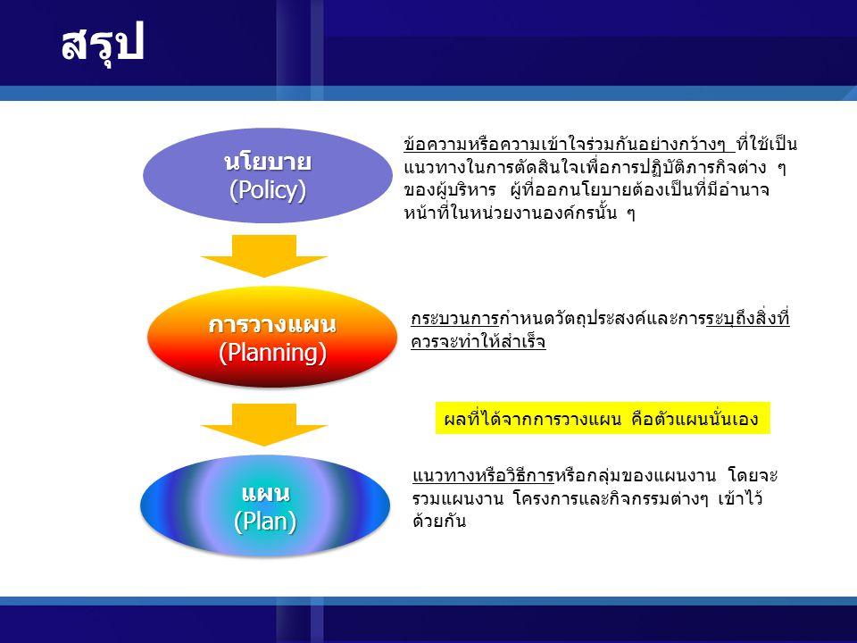 สรุป นโยบาย (Policy) การวางแผน (Planning) แผน (Plan)