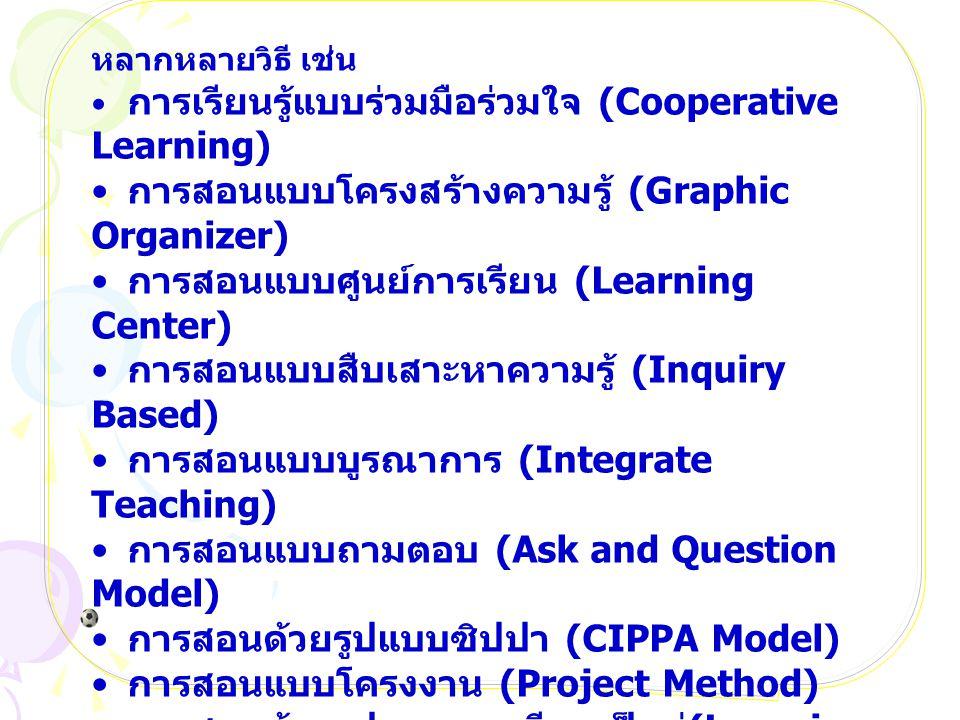 การสอนแบบโครงสร้างความรู้ (Graphic Organizer)