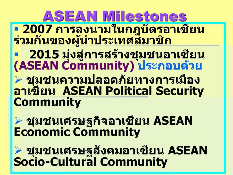 ASEAN Milestones 2007 การลงนามในกฎบัตรอาเซียนร่วมกันของผู้นำประเทศสมาชิก. 2015 มุ่งสู่การสร้างชุมชนอาเซียน (ASEAN Community) ประกอบด้วย.