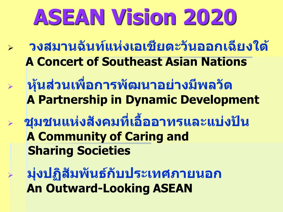 ASEAN Vision 2020 A Concert of Southeast Asian Nations