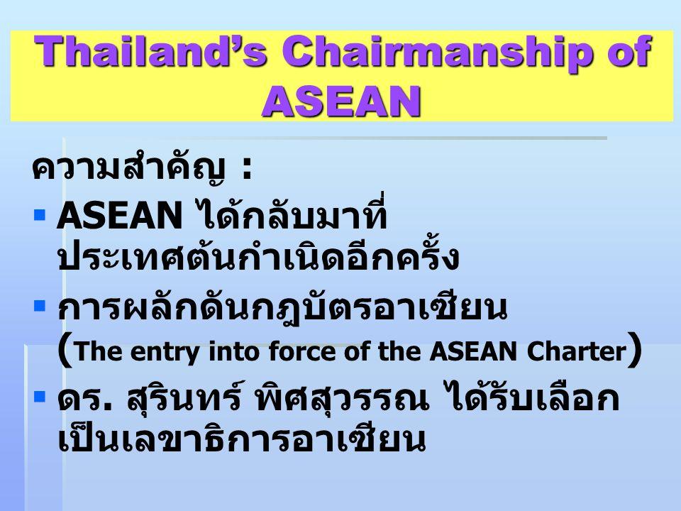 Thailand's Chairmanship of ASEAN