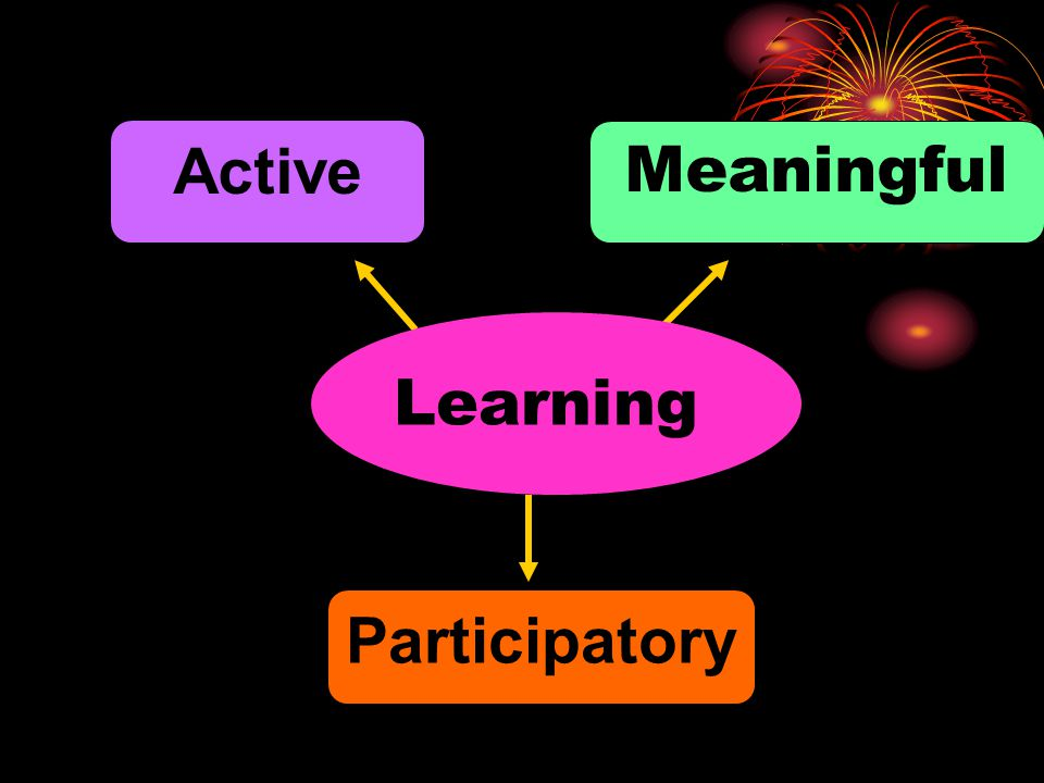 Active Meaningful Learning Participatory