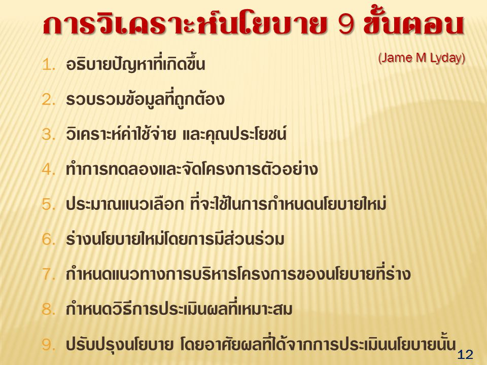 การวิเคราะห์นโยบาย 9 ขั้นตอน (Jame M Lyday)