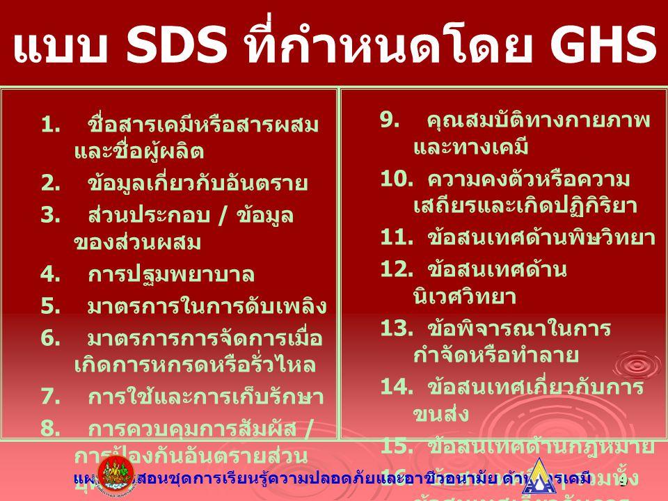 แบบ SDS ที่กำหนดโดย GHS