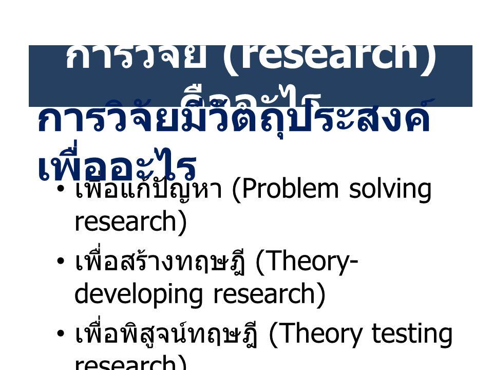 การวิจัย (research) คืออะไร