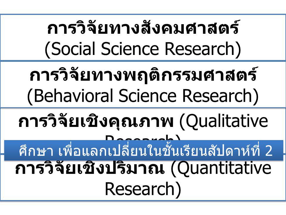 การวิจัยเชิงคุณภาพ (Qualitative Research)