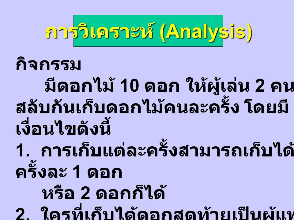 การวิเคราะห์ (Analysis)