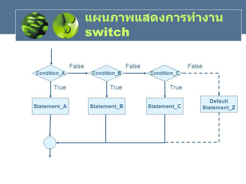แผนภาพแสดงการทำงาน switch