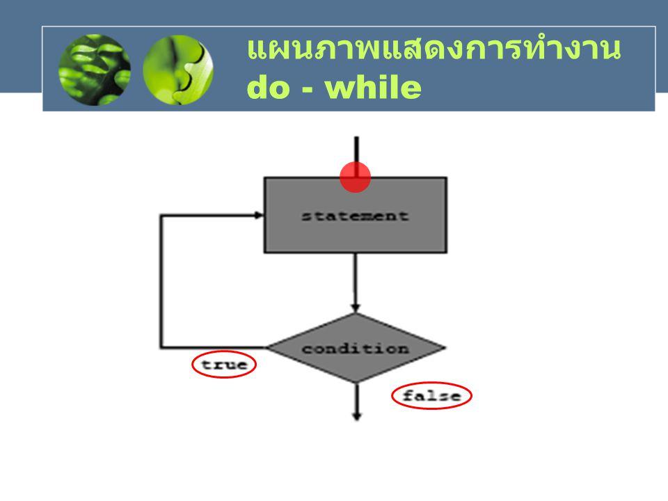 แผนภาพแสดงการทำงาน do - while
