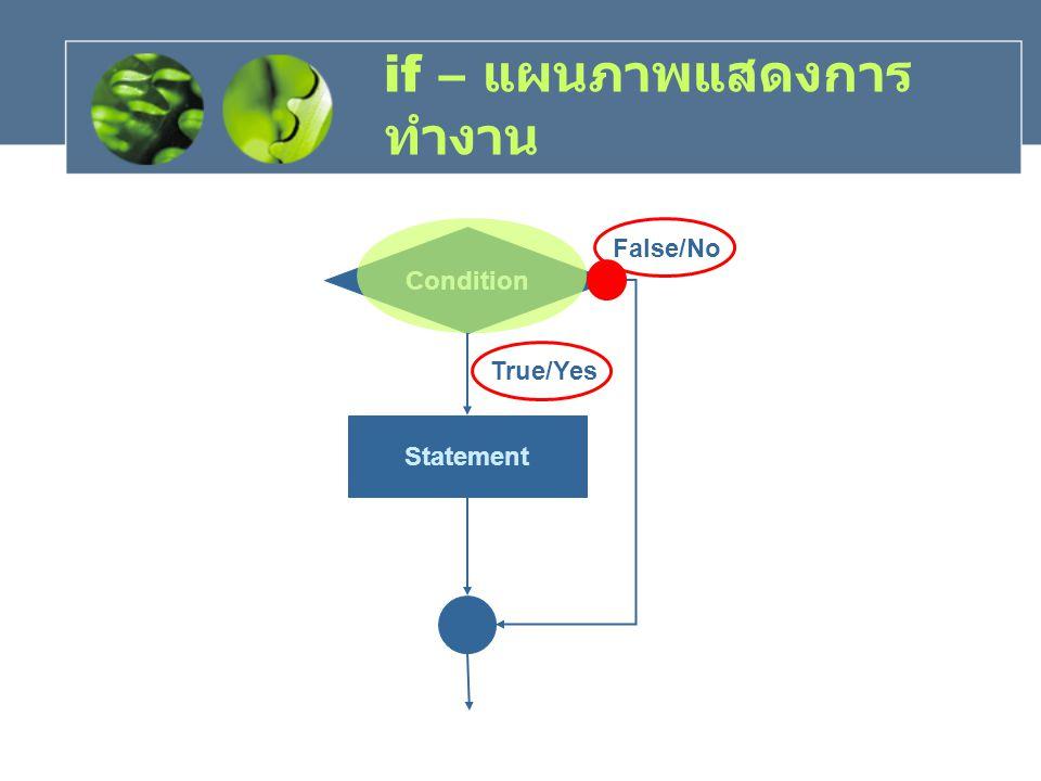 if – แผนภาพแสดงการทำงาน