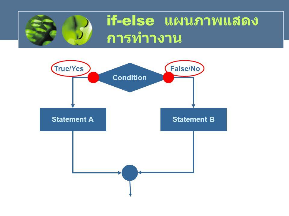 if-else แผนภาพแสดงการทำางาน
