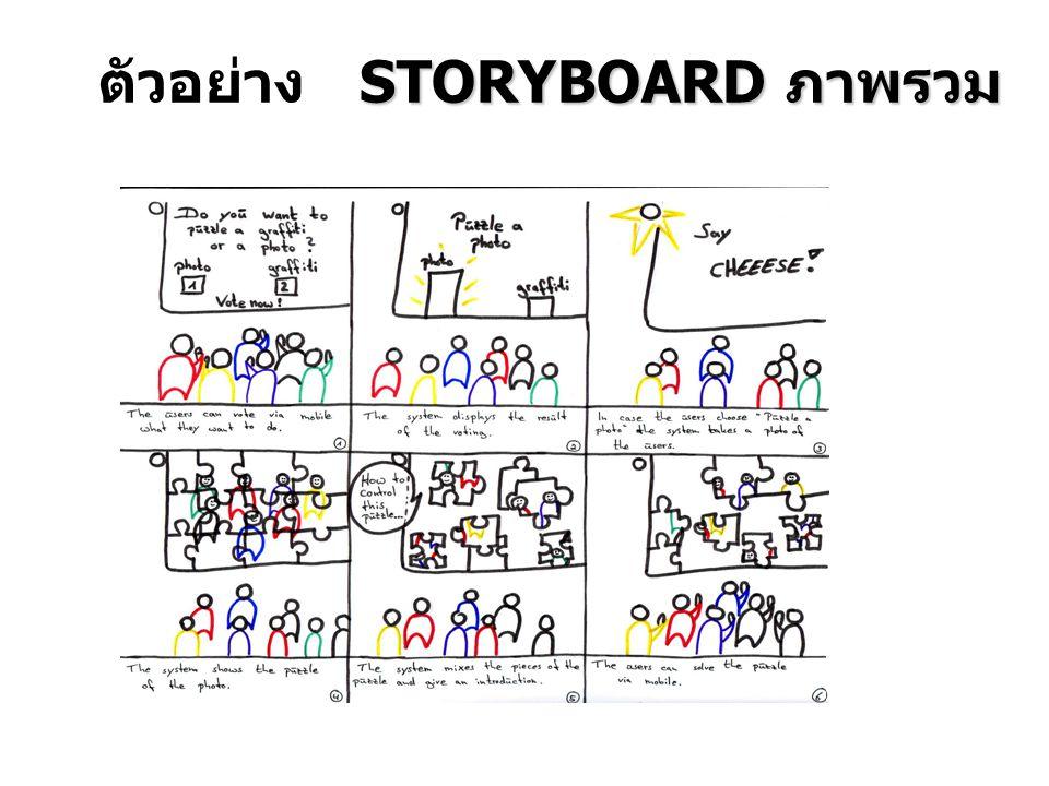 ตัวอย่าง STORYBOARD ภาพรวม