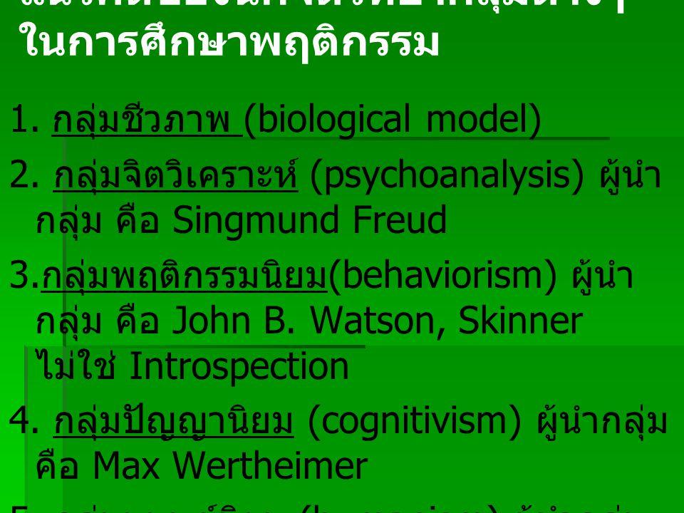 แนวคิดของนักจิตวิทยากลุ่มต่างๆ ในการศึกษาพฤติกรรม