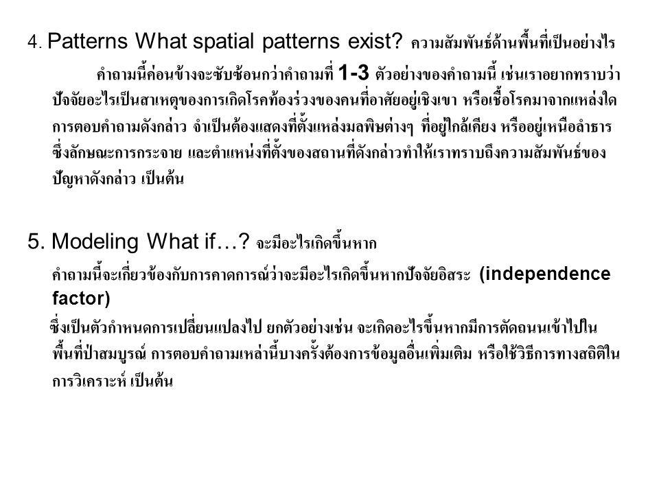 5. Modeling What if… จะมีอะไรเกิดขึ้นหาก