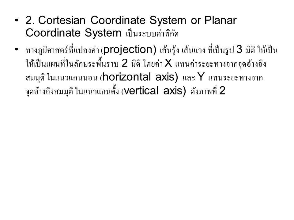 2. Cortesian Coordinate System or Planar Coordinate System เป็นระบบค่าพิกัด