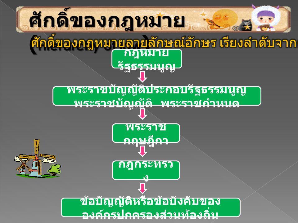 ศักดิ์ของกฎหมาย (Hierarchy of law)