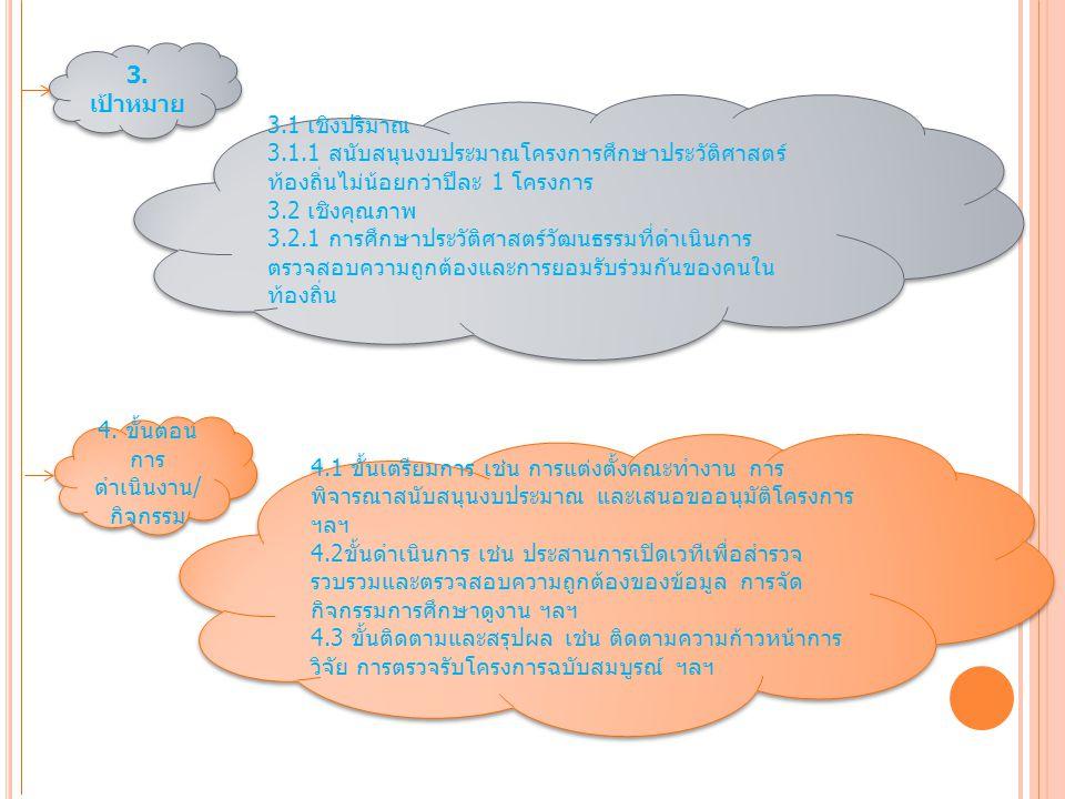 4. ขั้นตอนการดำเนินงาน/กิจกรรม