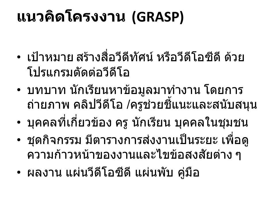 แนวคิดโครงงาน (GRASP)