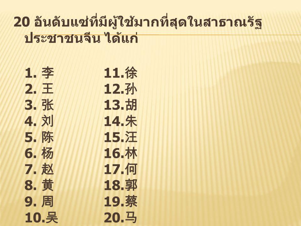 20 อันดับแซ่ที่มีผู้ใช้มากที่สุดในสาธาณรัฐประชาชนจีน ได้แก่