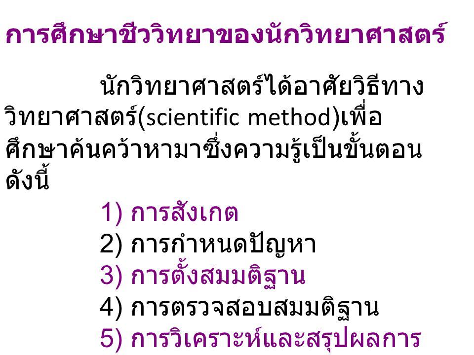 การศึกษาชีววิทยาของนักวิทยาศาสตร์