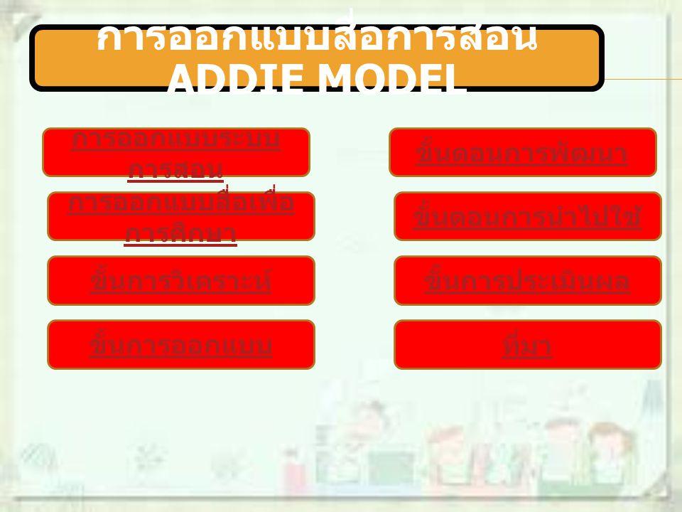 การออกแบบสื่อการสอน ADDIE MODEL