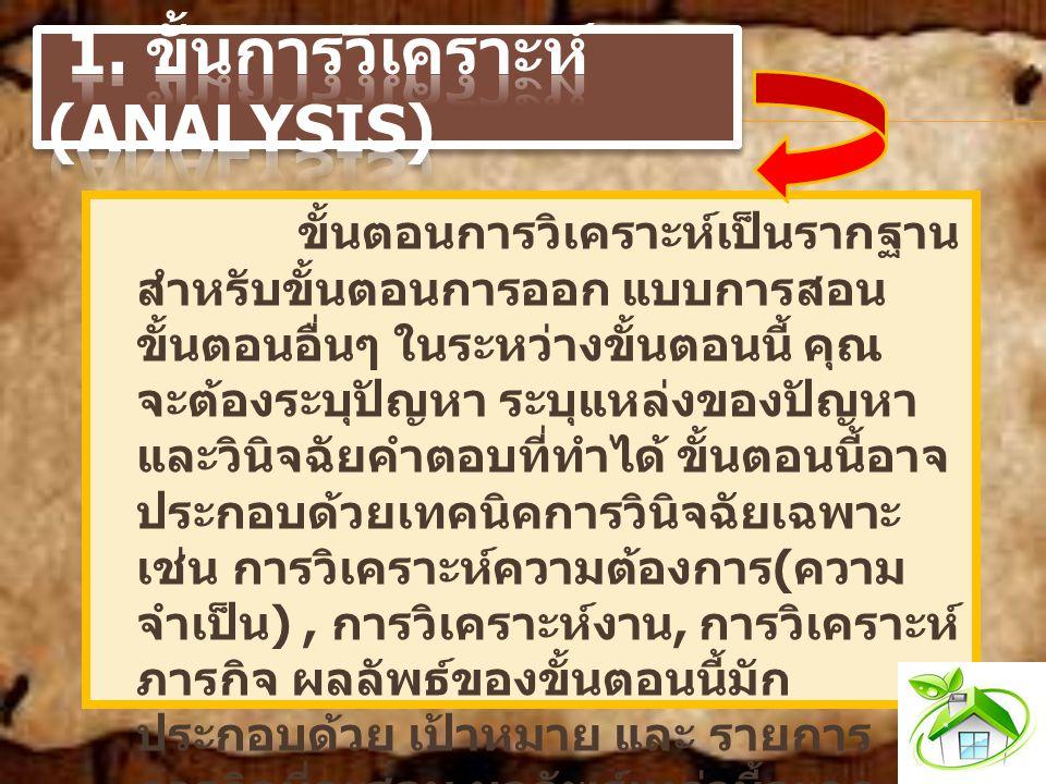 1. ขั้นการวิเคราะห์ (Analysis)