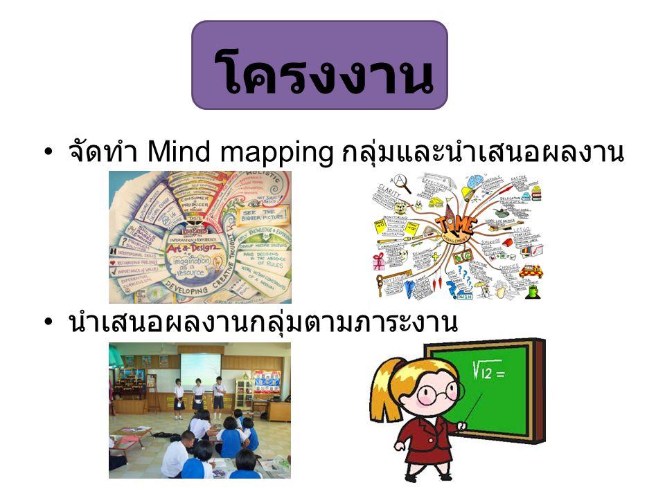โครงงาน จัดทำ Mind mapping กลุ่มและนำเสนอผลงาน