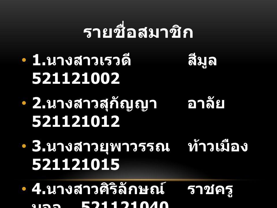 รายชื่อสมาชิก 1.นางสาวเรวดี สีมูล 521121002