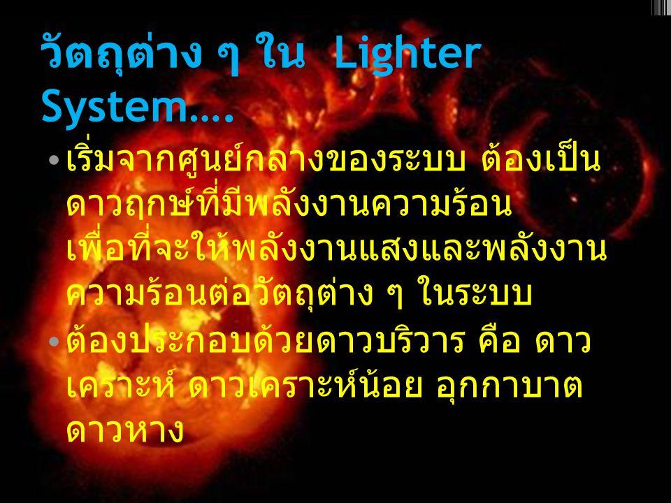 วัตถุต่าง ๆ ใน Lighter System….