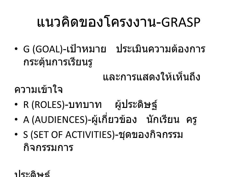 แนวคิดของโครงงาน-GRASP