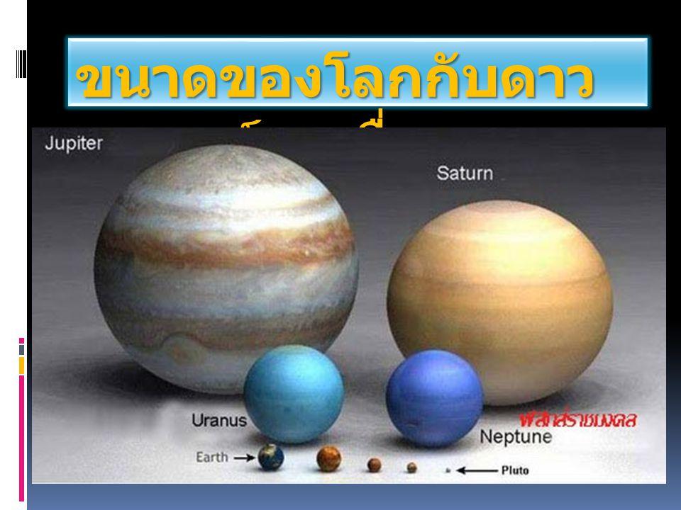 ขนาดของโลกกับดาวเคราะห์ดวงอื่น
