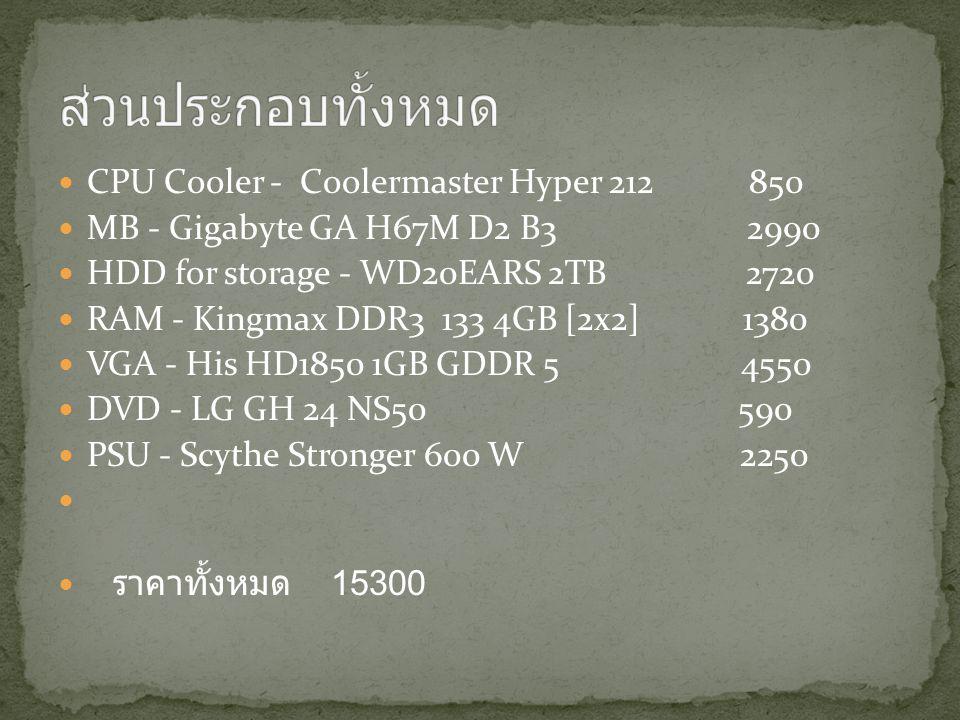 ส่วนประกอบทั้งหมด CPU Cooler - Coolermaster Hyper 212 850
