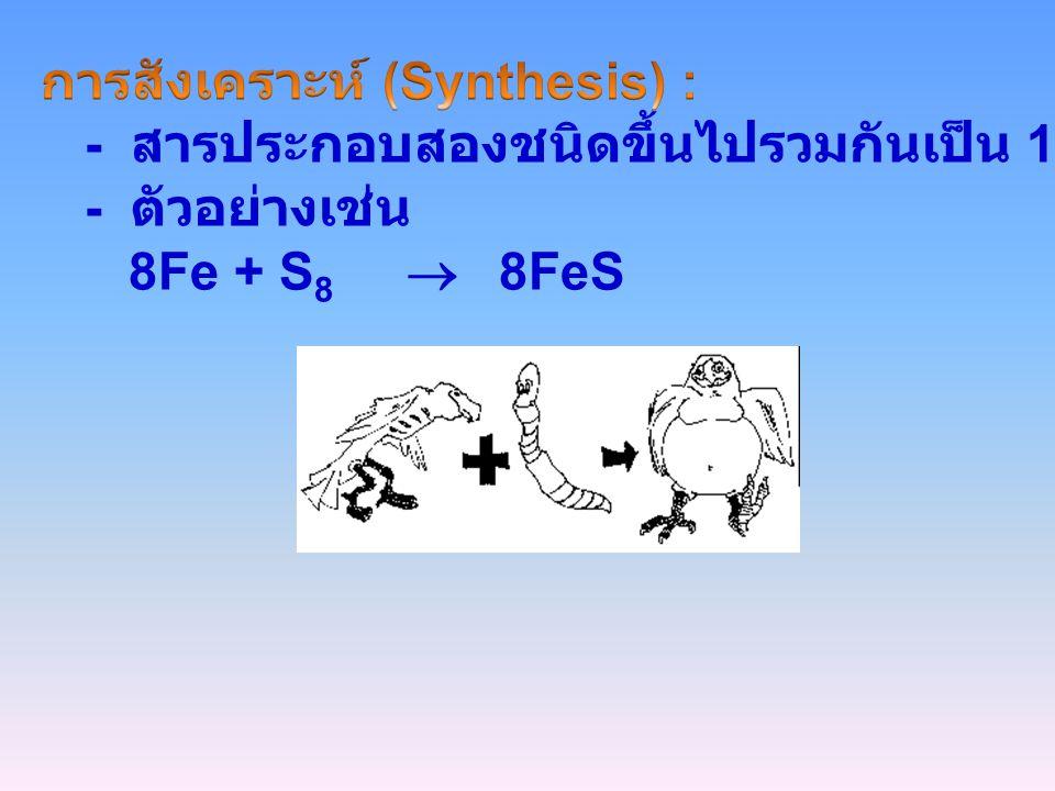 การสังเคราะห์ (Synthesis) :
