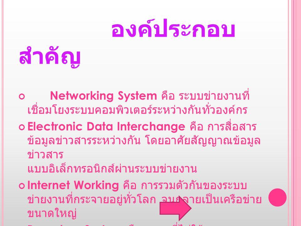 องค์ประกอบสำคัญ Networking System คือ ระบบข่ายงานที่เชื่อมโยงระบบ คอมพิวเตอร์ระหว่างกันทั่วองค์กร.