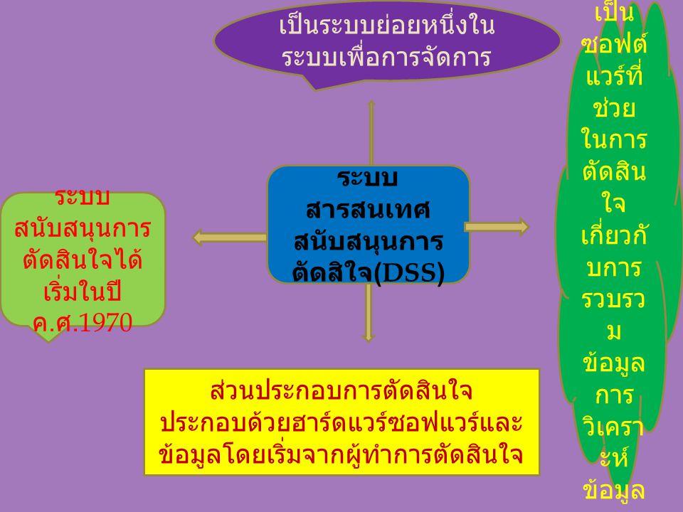 ระบบสารสนเทศสนับสนุนการตัดสิใจ(DSS)