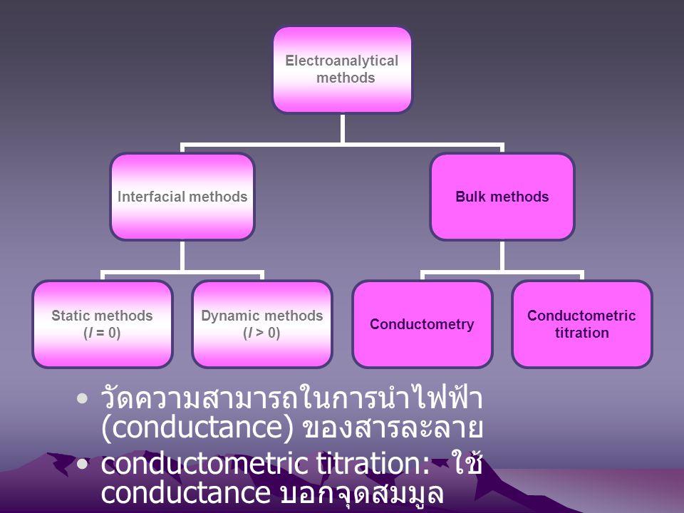 วัดความสามารถในการนำไฟฟ้า (conductance) ของสารละลาย