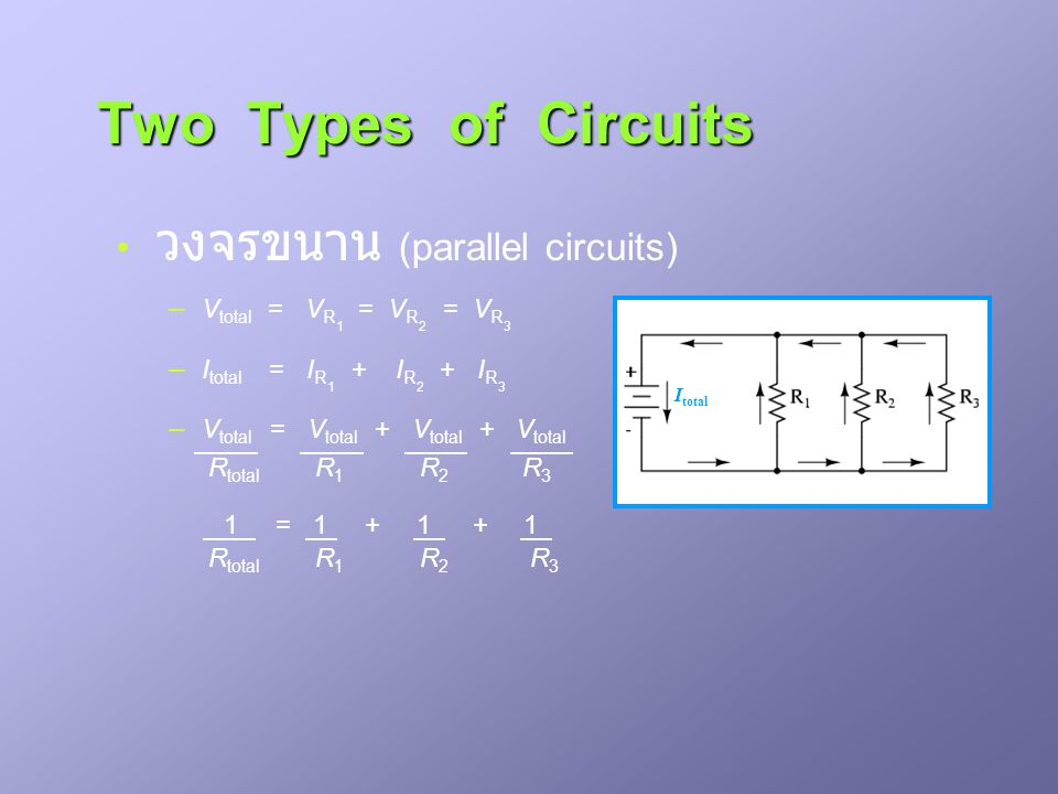 Two Types of Circuits วงจรขนาน (parallel circuits) Rtotal R1 R2 R3