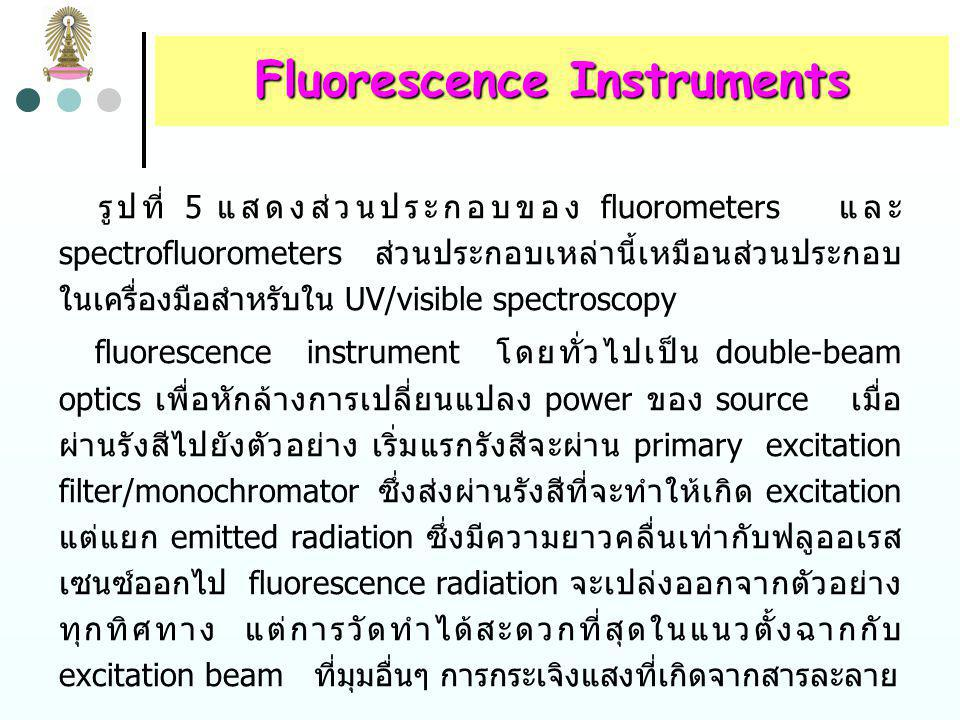 Fluorescence Instruments