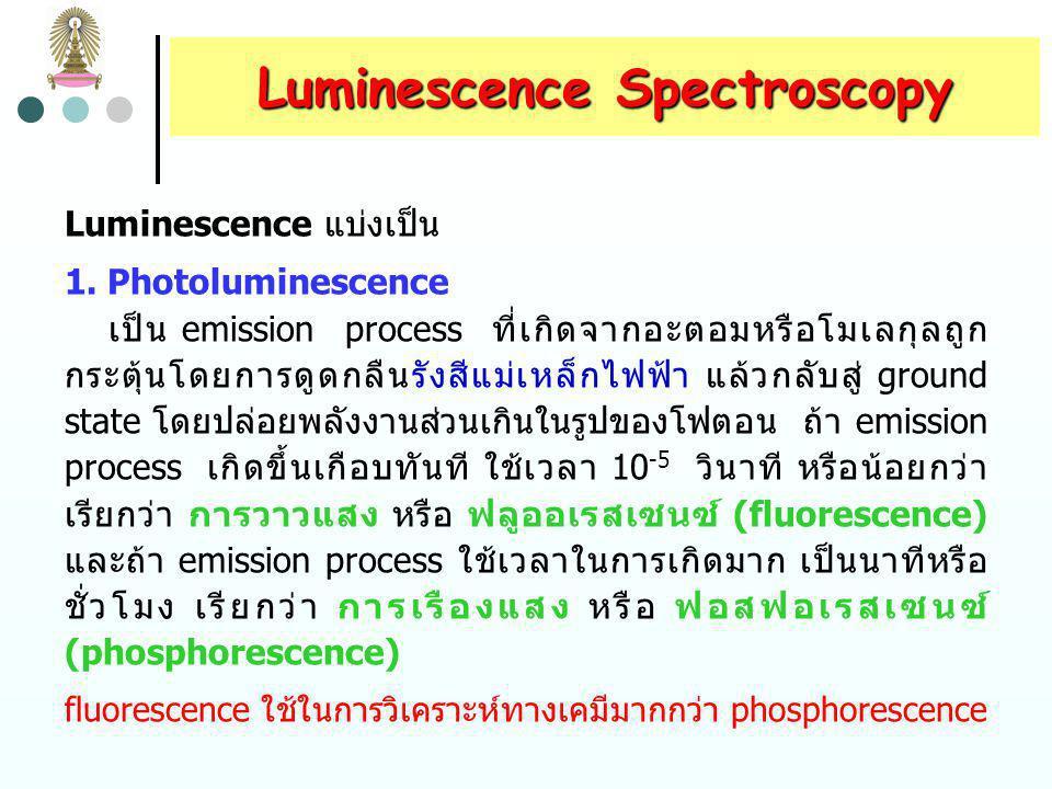 Luminescence Spectroscopy