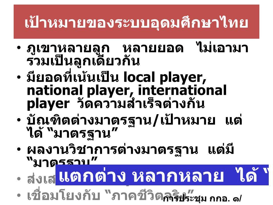 เป้าหมายของระบบอุดมศึกษาไทย