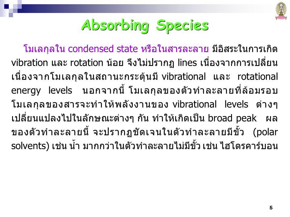 Absorbing Species