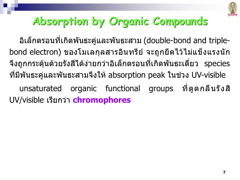 Absorption by Organic Compounds