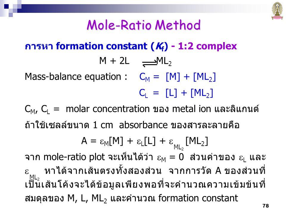 Mole-Ratio Method การหา formation constant (Kf) - 1:2 complex