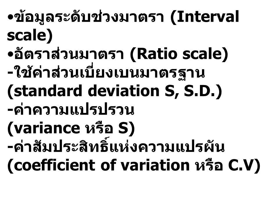ข้อมูลระดับช่วงมาตรา (Interval scale)