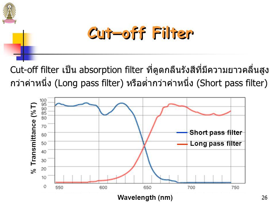 Cut–off Filter